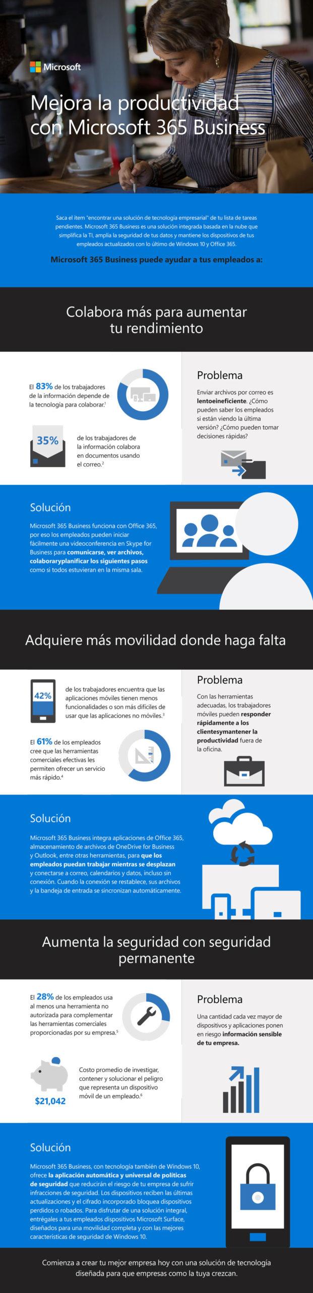 Soluciones con Microsoft
